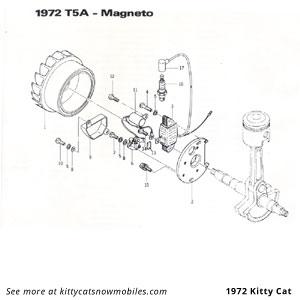 72 magneto parts