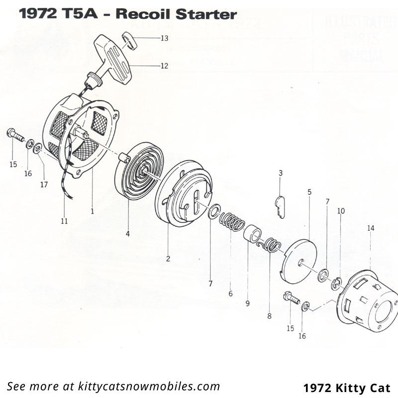 72 recoil parts
