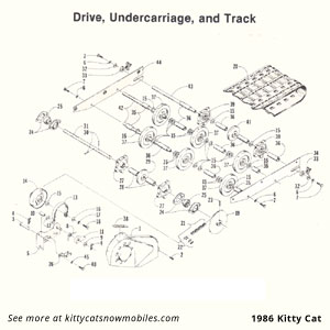 86 Drive, Undercarriage, and Track parts
