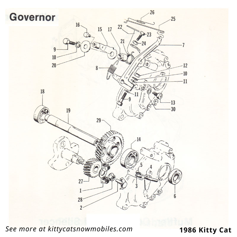 86 Governor parts