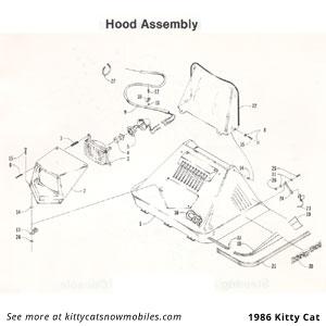 86 Hood parts