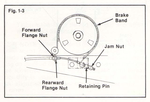 how to adjust brake band