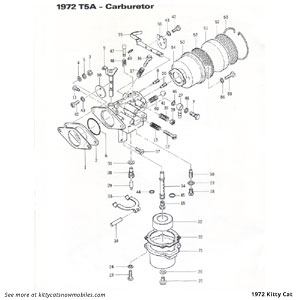 72 Kitty Cat Carburetor Parts